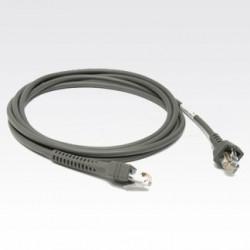 Kabel Synapse do czytnika Symbol Motorola 2.1mb prosty